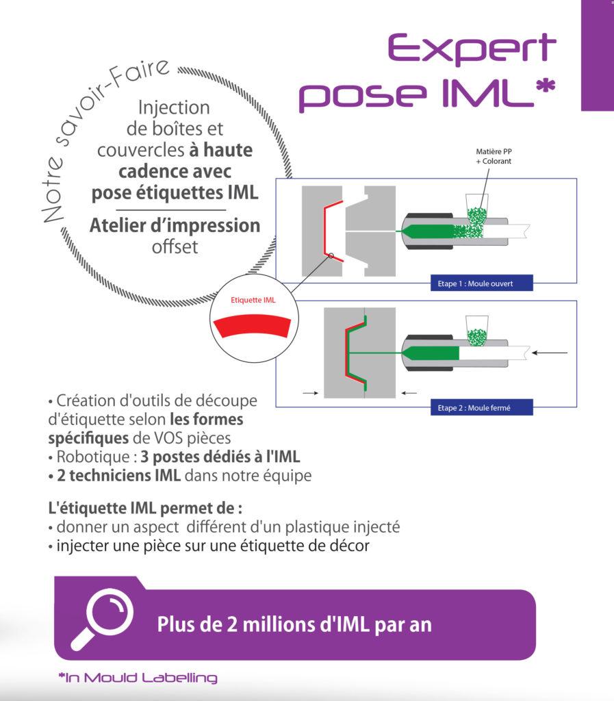 pièces techniques IML